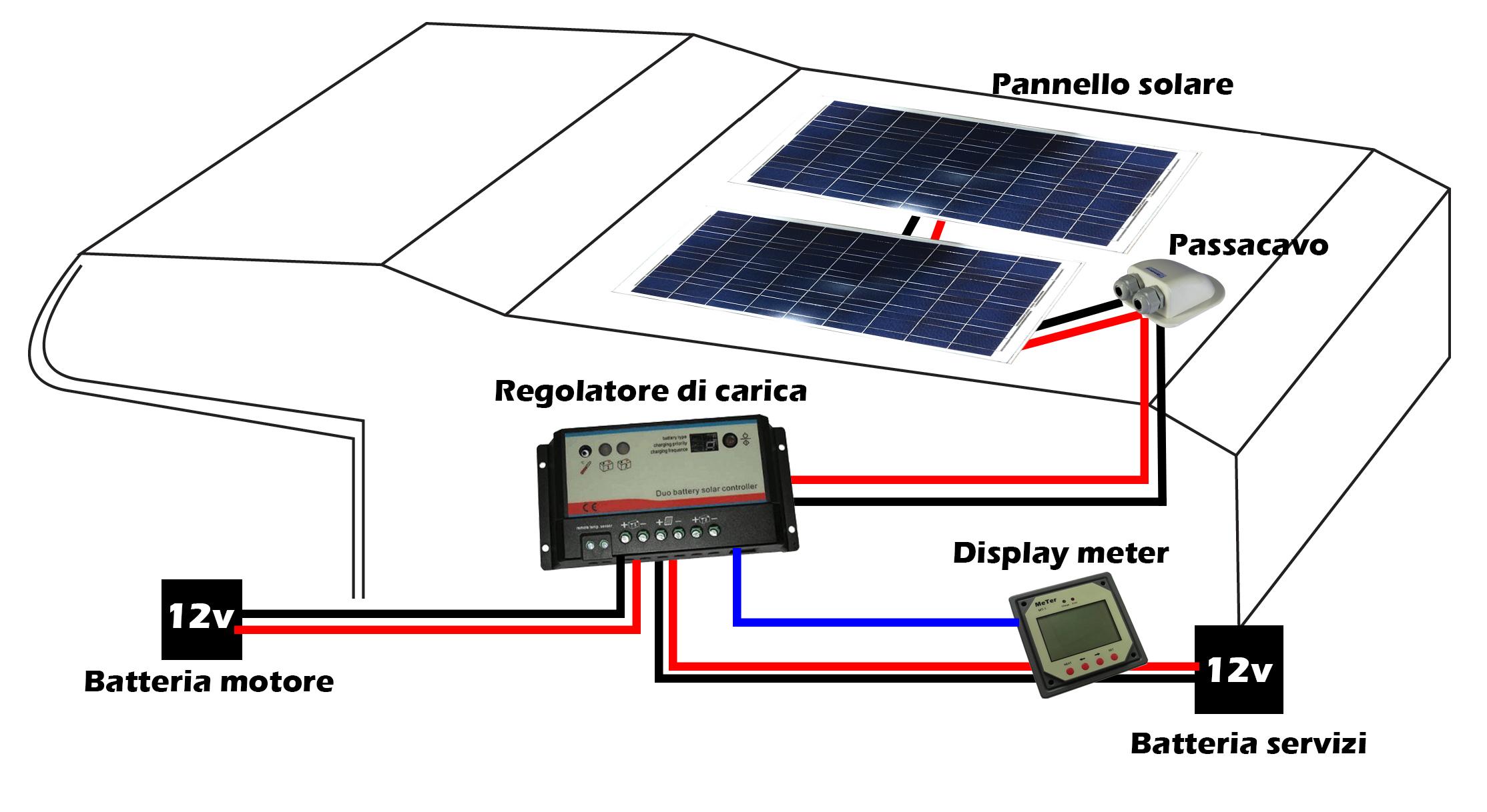 Regolatore Di Carica Pannello Solare : Regolatore di carica regduo a v ep solar series