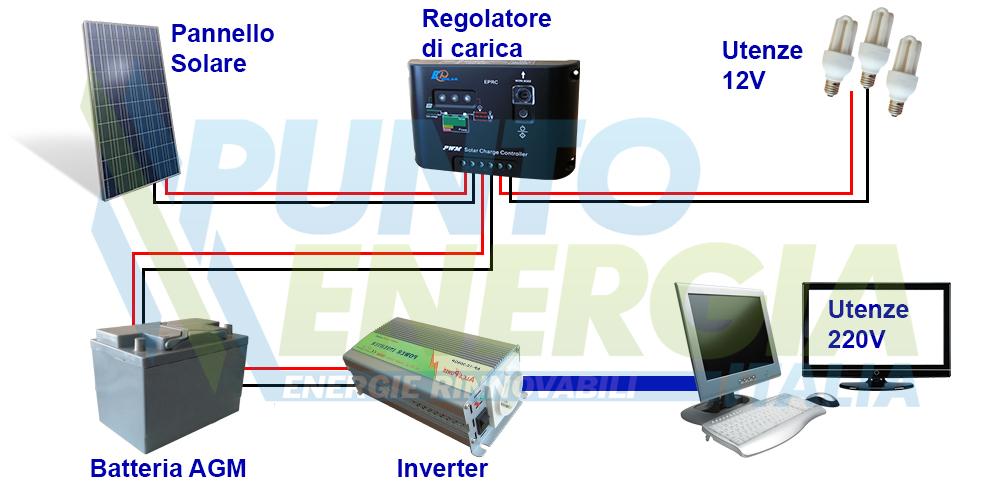 Pannello Solare Per Batteria : Kit solare fotovoltaico per baita da w v con batteria