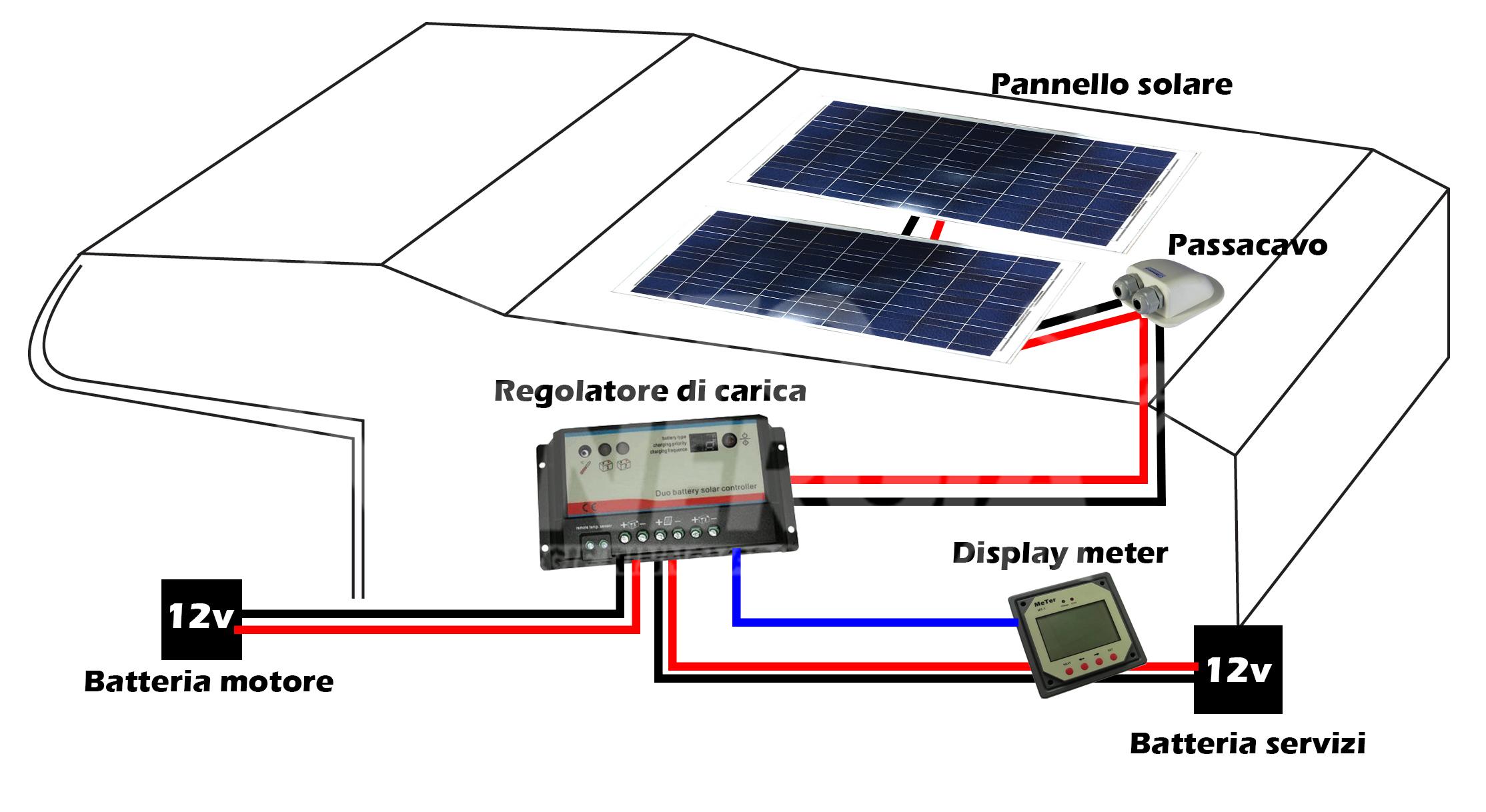Schema Elettrico Caricabatteria Pannello Solare : Regduo epsolar a per batterie il portale del sole