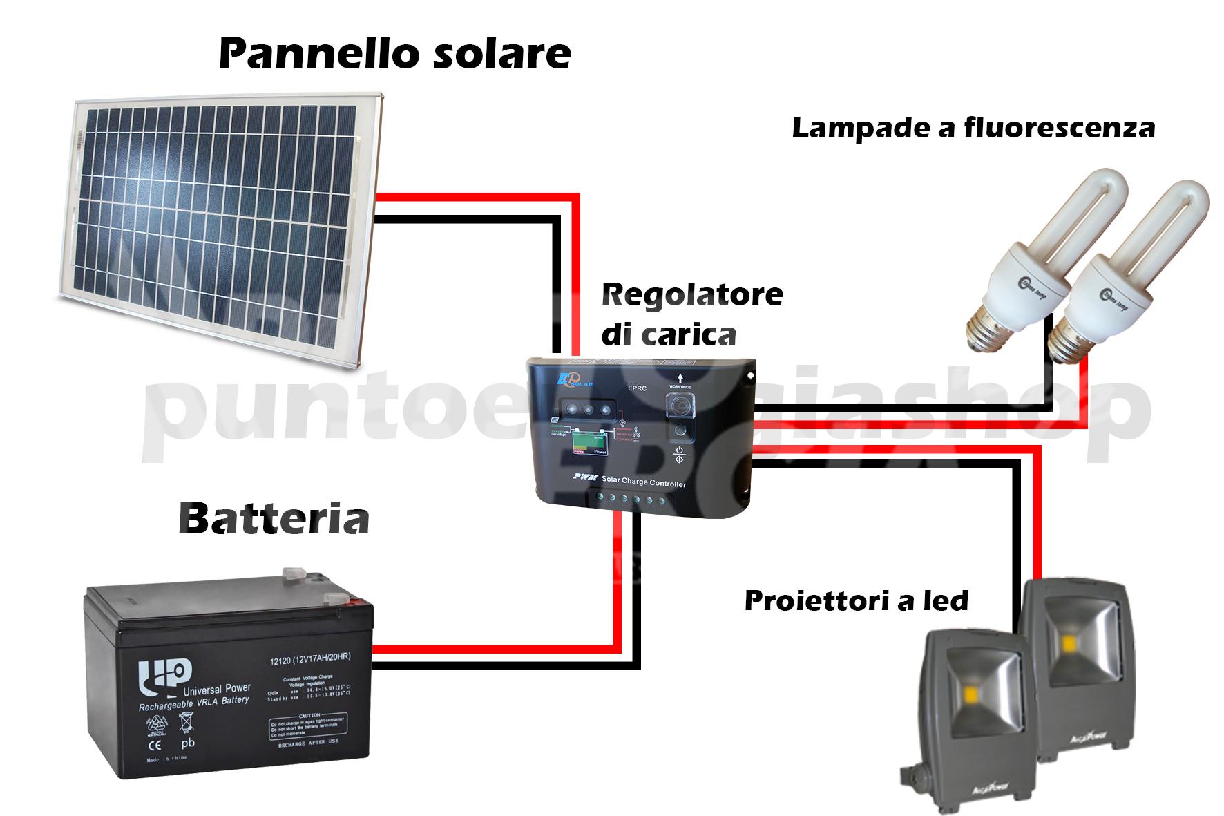 Schema Di Montaggio Pannello Solare Per Camper : Schema di collegamento